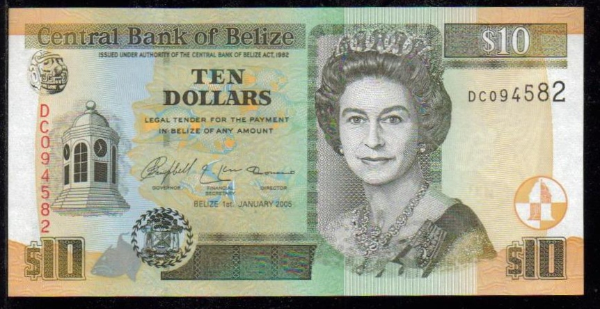 Trade analysis, currency charts historical, belize currency to usd, schaff trend indicator mt4